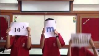 คำอุปสรรค ครูโชติกา  ครูทูปปี4 รุ่น 2