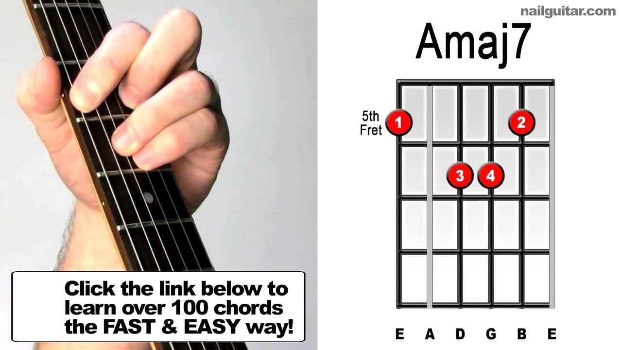 Gmaj7 guitar