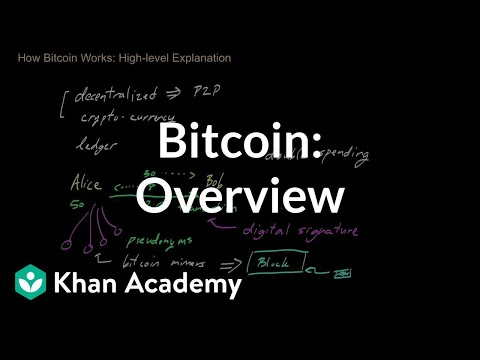 Bitcoin - Overview