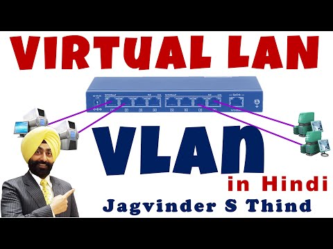 VLAN Part 1 Virtual Local Area Network Concepts