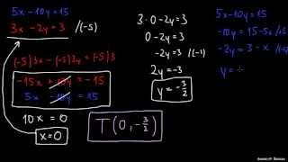 Reševanje sistema dveh enačb 3
