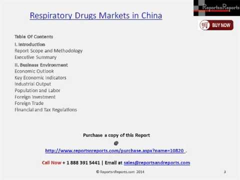 Respiratory Drugs Market in China Analysis Report