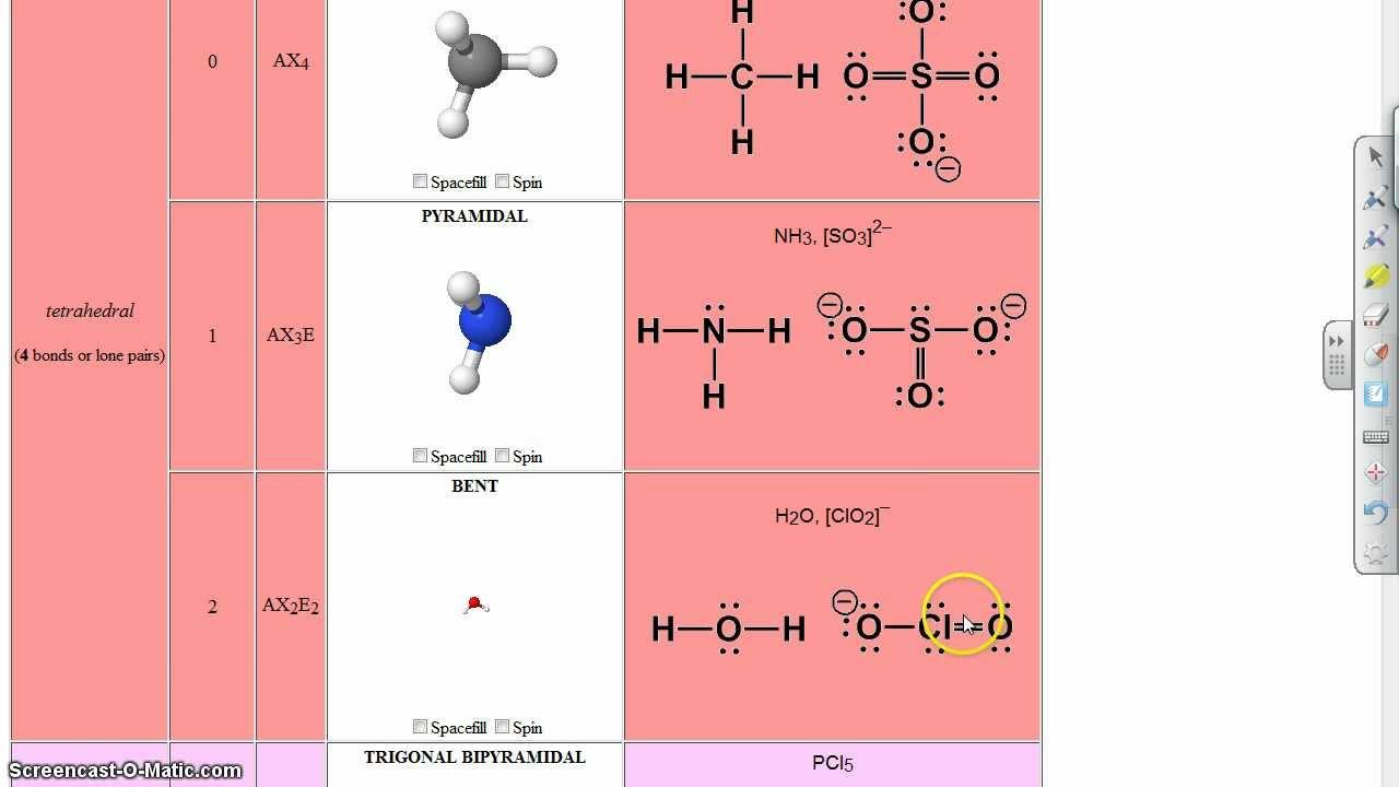 VSEPR Theory & Determining Electron Geometry - YouTube
