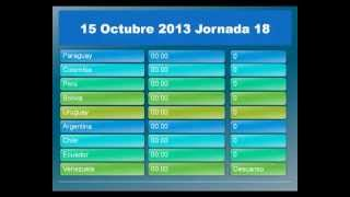Calendario Eliminatorias Brasil 2014,tabla Fechas Horarios