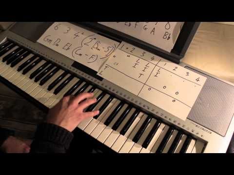How to play 'Somewhere Only We Know' on piano - Lily Allen version. Part 9: Pre-Chorus