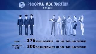 Реформа МВС