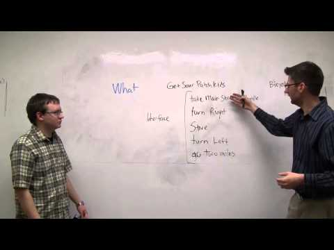 Programming Patterns: What and How