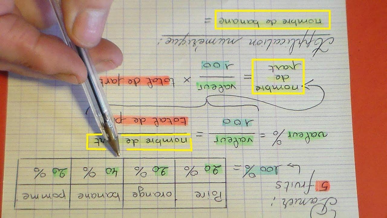 Comment convertir un pourcentage en une quantité | Cours maths 5ème 6éme - YouTube