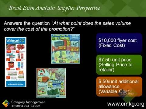 Category Management Series Tip #5: Tactics: Pricing (Break Even Analysis)