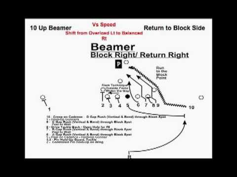 Punt Block Strategies And Techniques Youtube