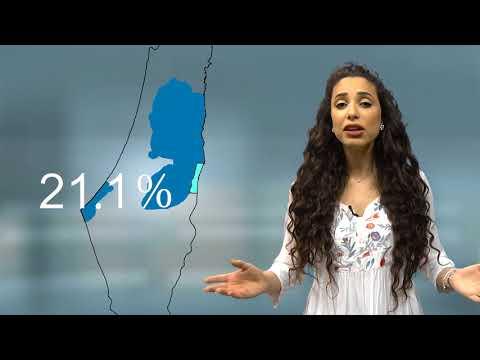 الحلقة السابعة _ دعم الاتحاد الاوروبي ...