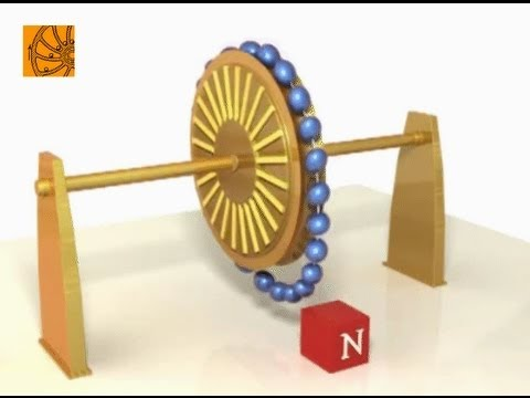 Magnetic Perpetual Motion Machine - YouTube