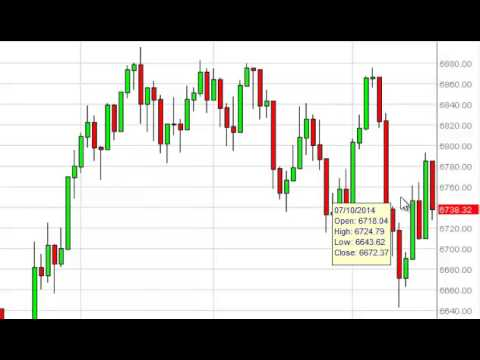 FTSE 100 Technical Analysis for July 18, 2014 by FXEmpire.com