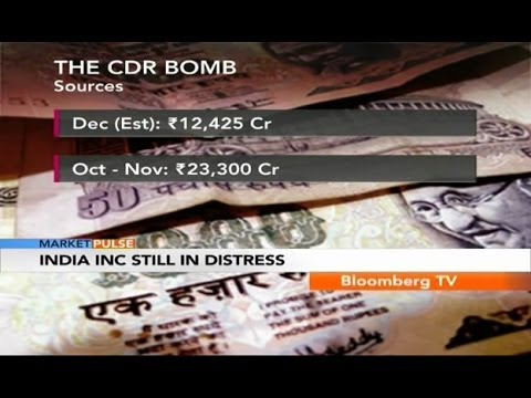 Market Pulse- CDR Stress To Rise Further!