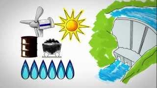 La Energía - Cómo se genera