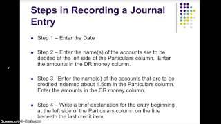 BAF3M - The Journal