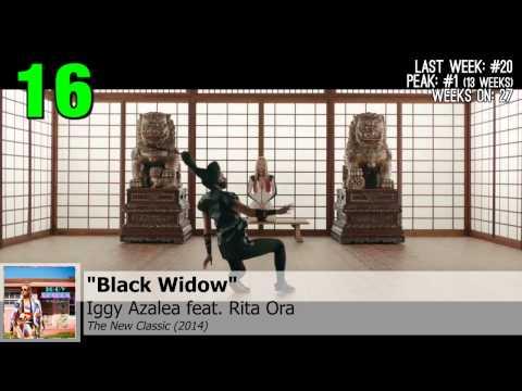 Top 25 - US iTunes Hip-Hop/Rap Charts | December 22, 2014