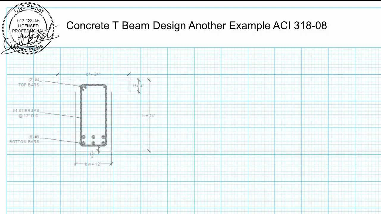 Beam Search - coursera.org