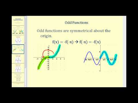 Even and Odd Trigonometric Identities