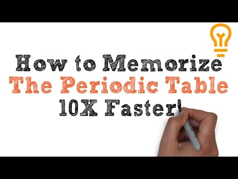 How To Memorize The Periodic Table - Easiest Way Possible (Video 1)