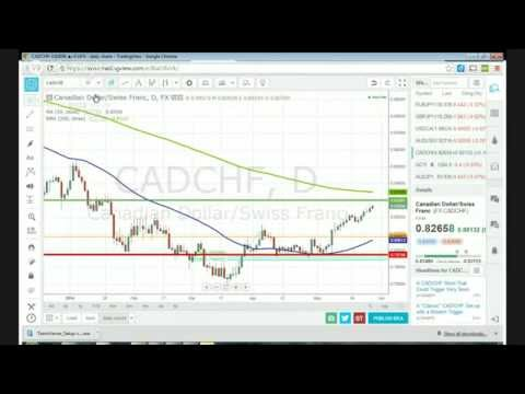 Live Forex Price Action Trading, May 28, 2014