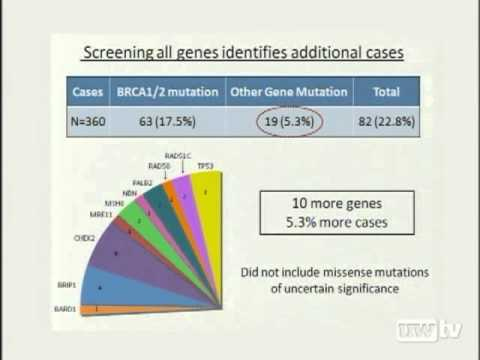 dna sequencing of cancer genes essay The human genome project the human genome project is a long-term project by international scientist to develop detailed genetic and physical maps of the human genome researchers are engaged in locating and identifying all of its genes and establishing the sequence of the genes and all other components of the genome.