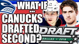 "Vancouver Canucks ""What If…"": The Canucks Drafted 2nd Overall @ 2018 NHL Draft? (Svechnikov, Zadina)"