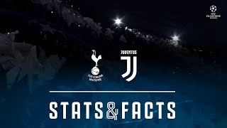 Tottenham vs Juventus | Stats & Facts