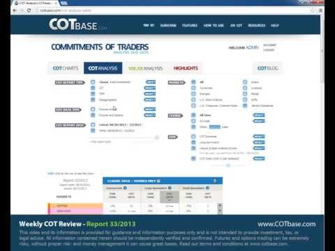Weekly Commitments of Traders Review - COT Report 33/2013 - COTbase.com