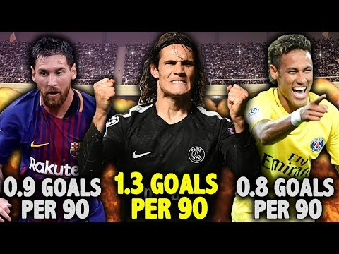 Is PSGs Edinson Cavani The Best Forward In World Football?! | Euro Round-Up