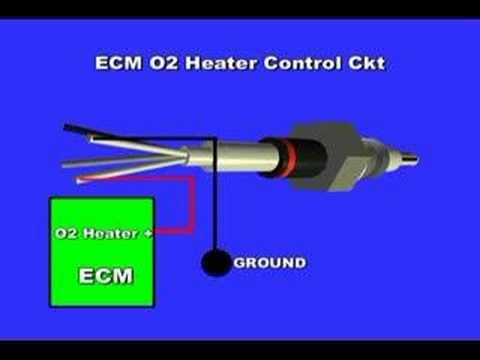 O2 or Oxygen Sensor Heater  YouTube