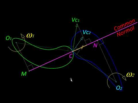 Kinematics with MicroStation - Ch06 A Law of Gearing