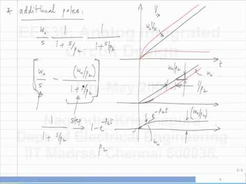 lecture 3 Negative feedback amplifier nonidealities-Finite dc gain; additional poles and zeros