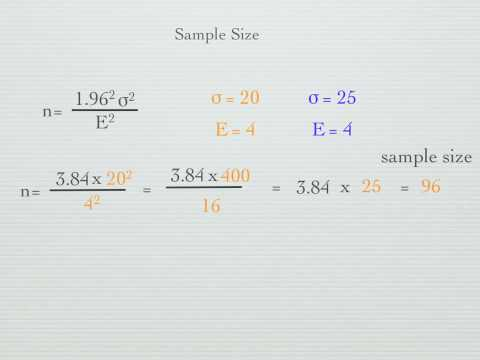 How to calculate Sample Size - YouTube