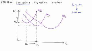26. Krivulja dolgoročnih povprečnih stroškov