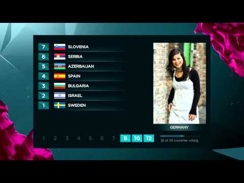 2013 Eurovision Song Contest - My Official Design Impression