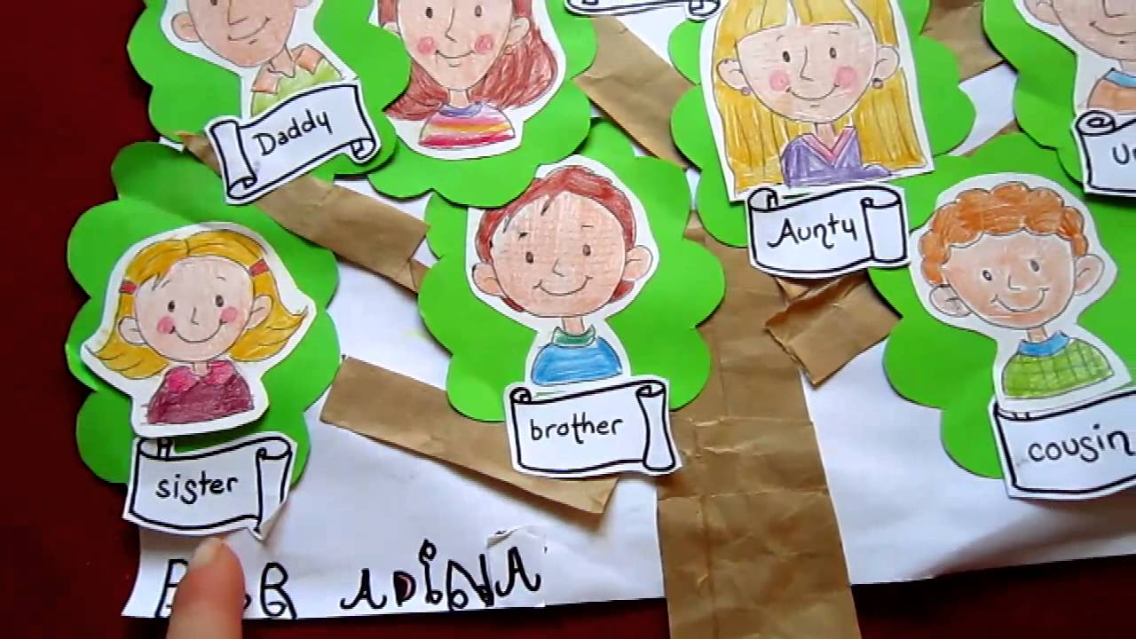 Displaying 17 gt  Images For - Family Tree Ideas For School Project   Family Tree Ideas For Kids Project