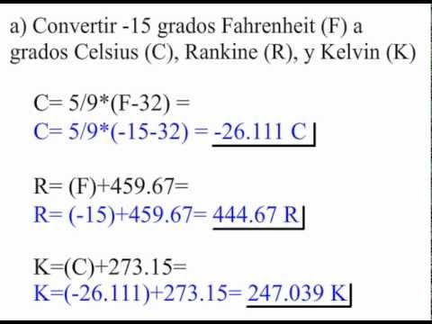 Convertidor De Fahrenheit A Celsius