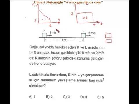Hareket _Zor sorular_10. sınıf  09.12.2012