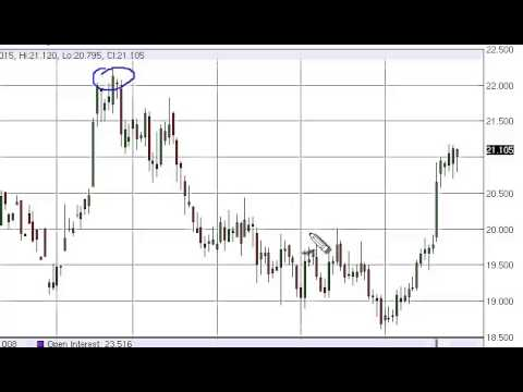 Silver Technical Analysis for June 27, 2014 by FXEmpire.com