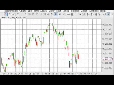 Nikkei Technical Analysis for February 21, 2014 by FXEmpire.com