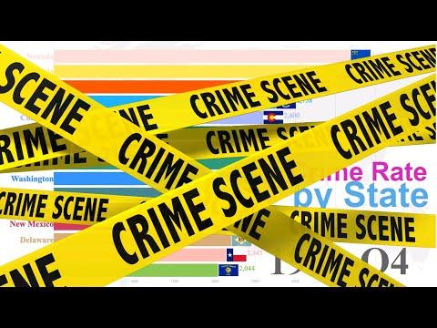 美國千萬不能去的州:犯罪率最高的州排名! (1960-2018)