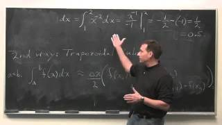 Worldwide Calculus: Numerical Techniques for Approximating Integrals