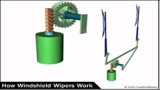 Sistema Limpiaparabrisas - Funcionamiento