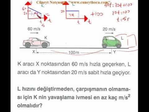 Hareket1 Ahmet_04.12.2012