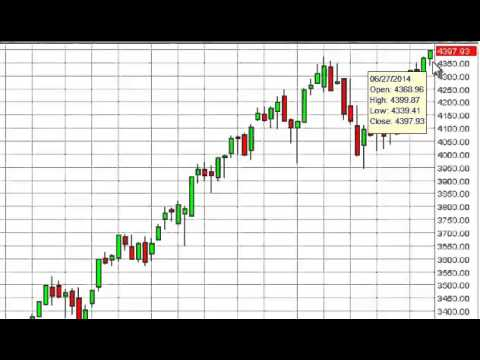 NASDAQ Index forecast for the week of June 30, 2014, Technical Analysis