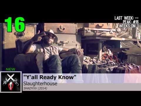 Top 25 - US iTunes Hip-Hop/Rap Charts | November 10, 2014