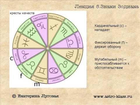 """Курс по астрологии """"Структура гороскопа"""". Урок 8. Знаки Зодиака (окончание)"""