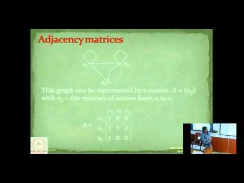 DSA Graph 2