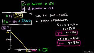 Reševanje sistema enačb